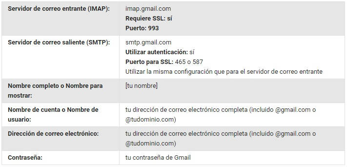 configurar gmail en outlook 2007 2010 2013